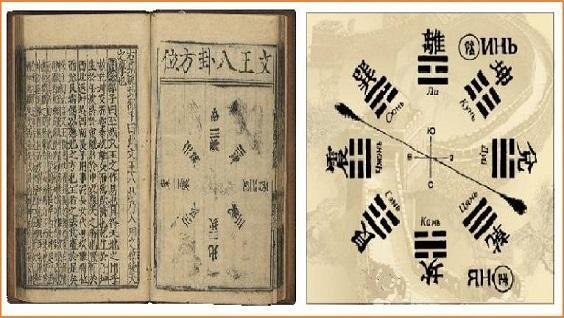 китайская книга перемен онлайн
