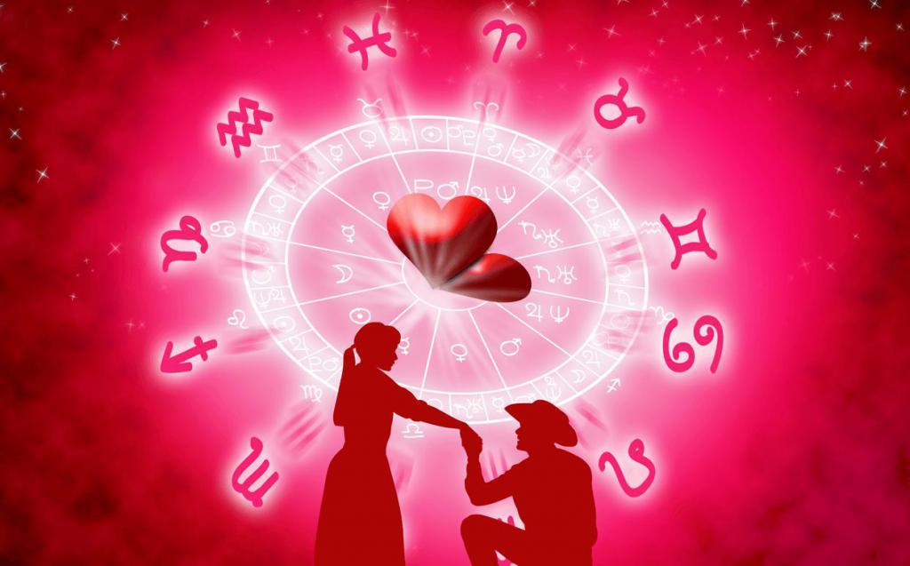 Как знаки зодиака влияют на взаимоотношения